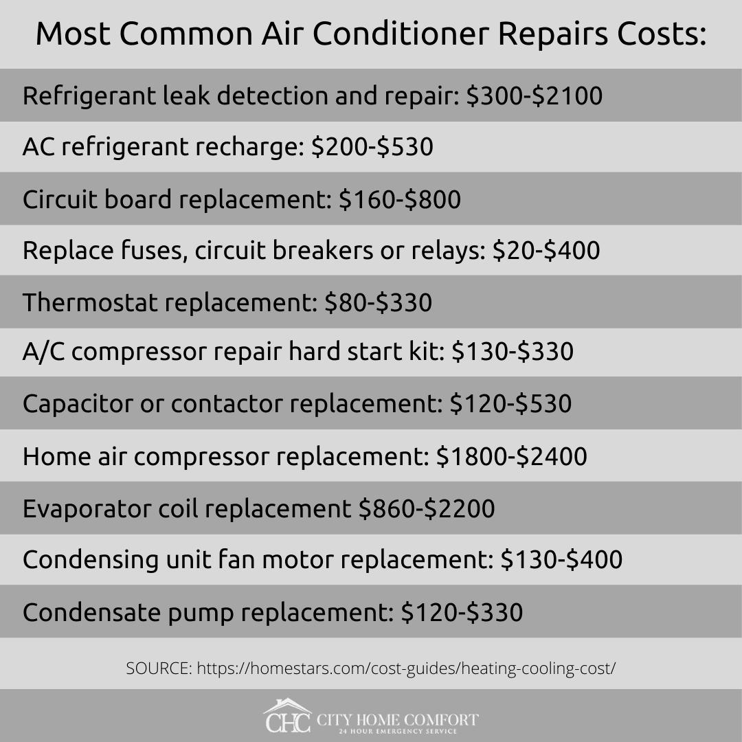 common air conditioner repair costs